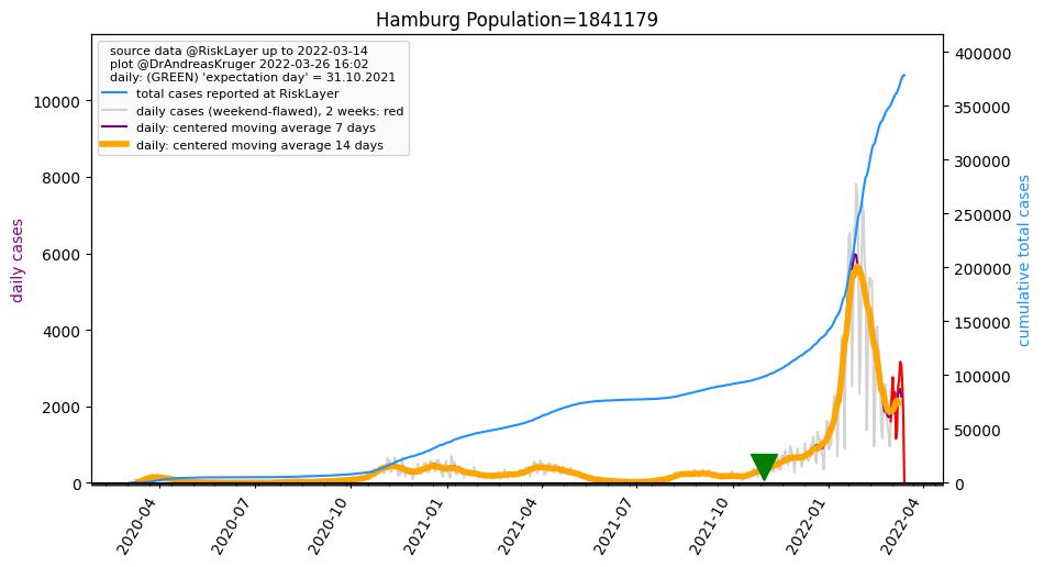 bundesland_Hamburg.png